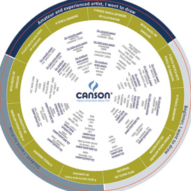CANSON PAPER SELECTOR FOR D