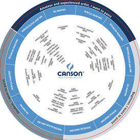 CANSON PAPER SELECTOR FOR P